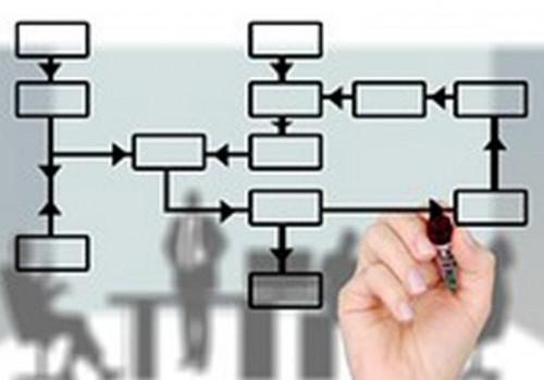 Entegre Yönetim Sistemleri